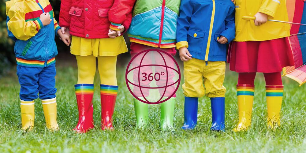 kindertagesstätte, hainburg, 360° rundgang, vr tour, virtuelle tour